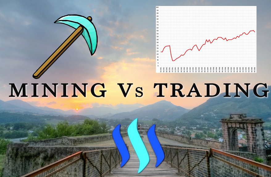 Mining vs Trading Crypto Currencies